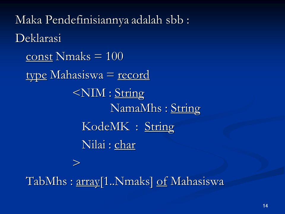 Maka Pendefinisiannya adalah sbb : Deklarasi const Nmaks = 100 type Mahasiswa = record <NIM : String NamaMhs : String KodeMK : String Nilai : char > TabMhs : array[1..Nmaks] of Mahasiswa
